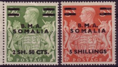 Somalia BMA high values 200