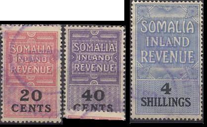 Somalia revenues 96